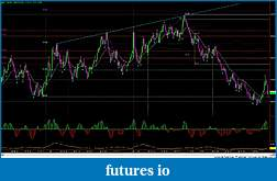 RB's Formation Trading Process for Futures-cl-3000t-021015.jpg