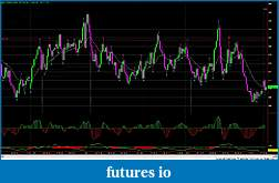 RB's Formation Trading Process for Futures-s-987t-021015.jpg