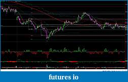 RB's Formation Trading Process for Futures-cl-1m-021115.jpg