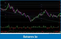RB's Formation Trading Process for Futures-cl-987t-021115.jpg