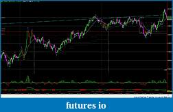 RB's Formation Trading Process for Futures-es-3000t-021115.jpg
