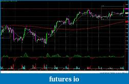 RB's Formation Trading Process for Futures-ym-60m-021115.jpg