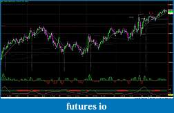 RB's Formation Trading Process for Futures-es-9000tk-021215.jpg