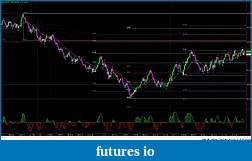 RB's Formation Trading Process for Futures-cl-3000tk-021215.jpg