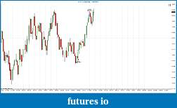 TF Trading Journal (without  indicators)-tf-03-15-233-tick-17_02_2015.jpg