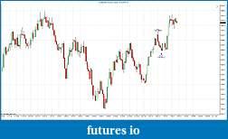 TF Trading Journal (without  indicators)-fdax-03-15-233-tick-17_02_2015.jpg