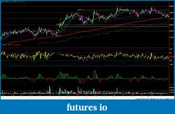 RB's Formation Trading Process for Futures-es-1m-021315.jpg