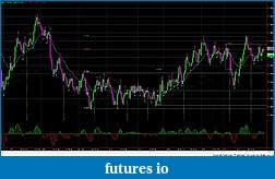 RB's Formation Trading Process for Futures-ec-3000t-021615.jpg