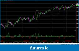 RB's Formation Trading Process for Futures-es-9000tk-021615.jpg