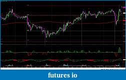 RB's Formation Trading Process for Futures-cl-30m-021715.jpg