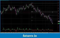 RB's Formation Trading Process for Futures-us-9000t-021615.jpg