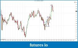 TF Trading Journal (without  indicators)-tf-03-15-233-tick-18_02_2015.jpg