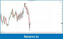 TF Trading Journal (without  indicators)-tf-03-15-233-tick-19_02_2015.jpg