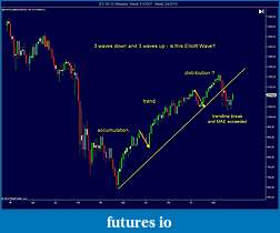 Applying Fibonacci Cluster and Confluence Zones-weekly-chart.jpg