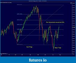 Applying Fibonacci Cluster and Confluence Zones-daily-chart-1.jpg