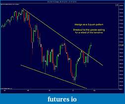 Applying Fibonacci Cluster and Confluence Zones-daily-chart-2.jpg