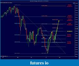 Applying Fibonacci Cluster and Confluence Zones-daily-chart-3.jpg