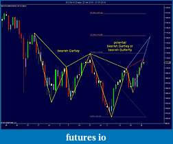 Applying Fibonacci Cluster and Confluence Zones-daily-chart-4.jpg