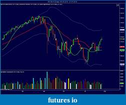 Applying Fibonacci Cluster and Confluence Zones-daily-chart-5.jpg