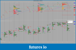 CL Market Profile Analysis-cl-09-10-30-min-7_27_2010.png