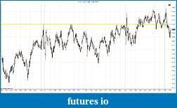 TF Trading Journal (without  indicators)-tf-03-15-444-tick-20_02_2015-level.jpg
