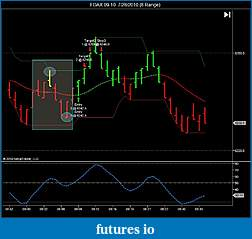 THREE SET UPS-fdax-09-10-7_28_2010-8-range-.jpg