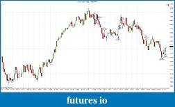TF Trading Journal (without  indicators)-tf-03-15-144-tick-23_02_2015.jpg