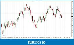 TF Trading Journal (without  indicators)-fdax-03-15-144-tick-23_02_2015.jpg