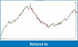 TF Trading Journal (without  indicators)-cl-04-15-144-tick-23_02_2015.jpg