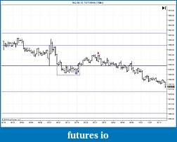 Trading The Ross Hook-nq-09-10-7_27_2010-1-min-.jpg