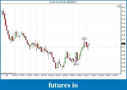 TF Trading Journal (without  indicators)-cl-04-15-144-tick-26_02_2015.jpg