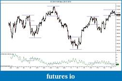 Is there a big difference between trading long and trading short ?-es-09-10-60-min-28_07_2010.jpg