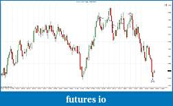TF Trading Journal (without  indicators)-tf-03-15-144-tick-26_02_2015.jpg