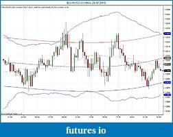 Polynomial Regression Channel trading-eurusd-15-min-28_07_2010-bis.jpg
