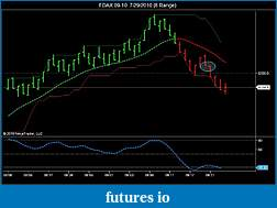 THREE SET UPS-fdax-09-10-7_29_2010-8-range-.jpg