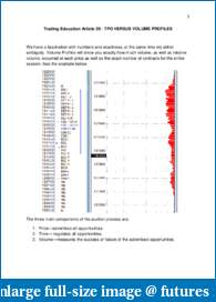 Trading Indices with SD and Market Profile-59-tpo-versus-volume-profiles.pdf