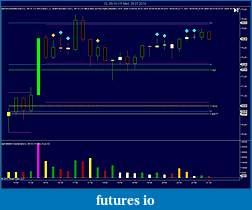 Safin's Trading Journal-cl-09-10-15-min-29_07_2010.jpg