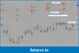 CL Market Profile Analysis-cl-09-10-30-min-7_29_2010.png