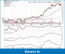 Underexposed - American Stock Journal (long term)-wen.png