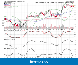 Underexposed - American Stock Journal (long term)-isbc.png