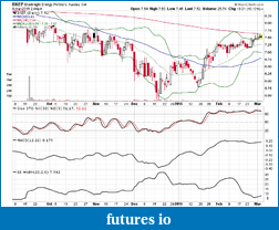 Underexposed - American Stock Journal (long term)-bkep.png