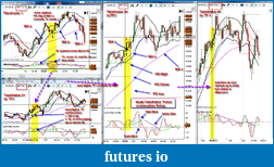 David_R's Trading Journey Journal (Pls comment)-ym_mtf_setup.png