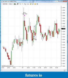 shodson's Trading Journal-6e-2009-09-07.png