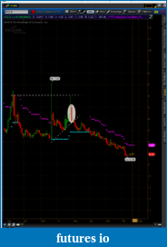 Going Short on a stock ?-2015-03-09-ocls-short-trade.png