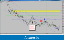 Tap In's Corner-2015-03-10_nq_summary.png