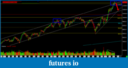 GFIs1 1 DAX trade per day journal-dax_overboth_.png