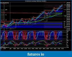 Viper Trading Systems Indicator-es-20150312.jpg