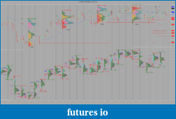 CL Market Profile Analysis-cl-09-10-30-min-7_30_2010.png