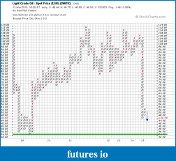 The MARKET,  Indices, ETFs and other stocks-oil-2.png