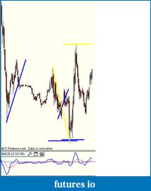David_R's Trading Journey Journal (Pls comment)-david15min.png